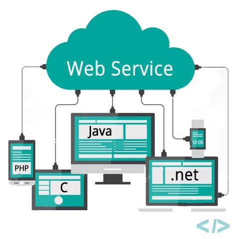 WebServices | MiracleTech